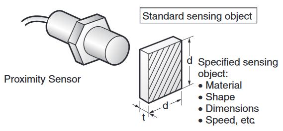 Standard sensing object