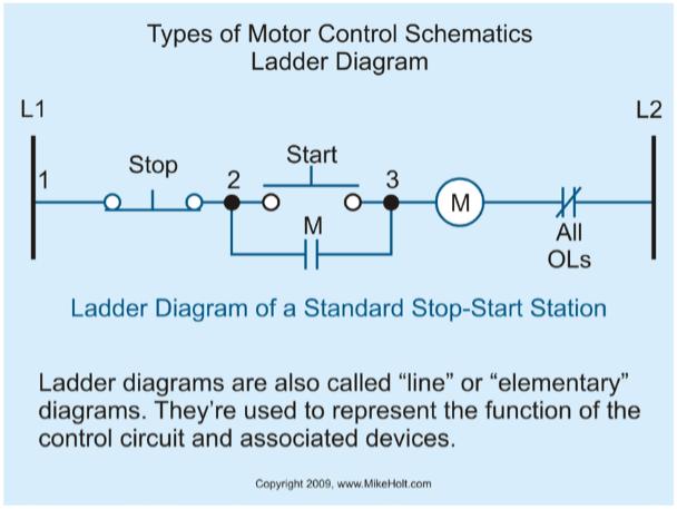 Figure 1-4 Types of Motor Control Schematics Ladder Diagram