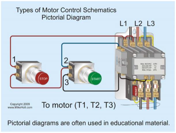 Figure 1-8 Types of Motor Control Schematics Pictorial Diagram
