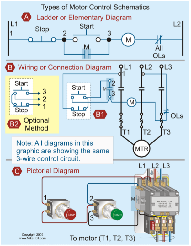 Figure 1-3 Types of Motor Control Schematics